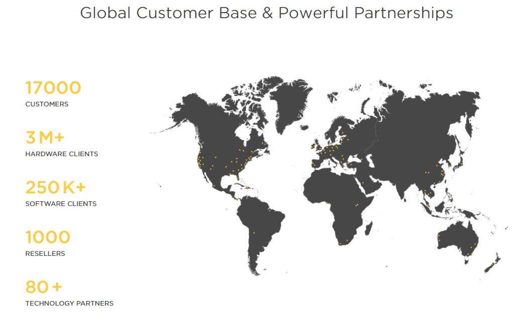IGEL - Global Map
